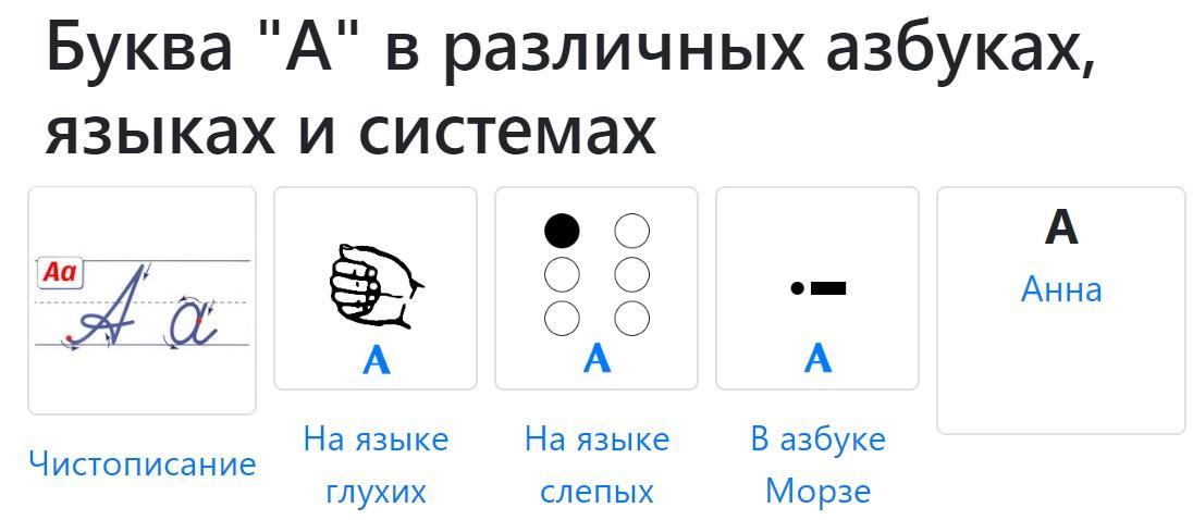Буква А в разных системах