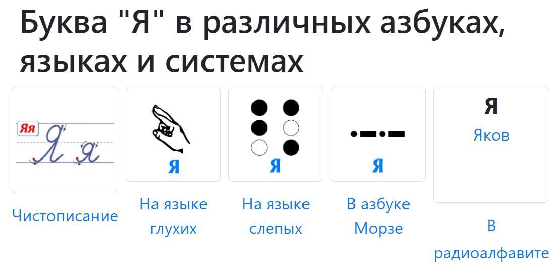 Буква Я в разных языках