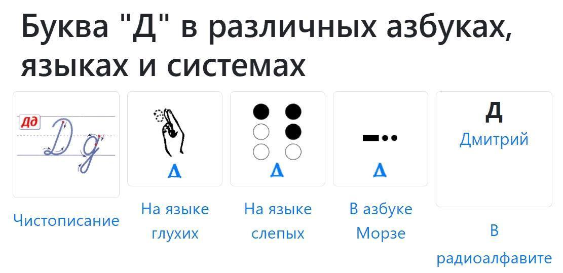 Буква Д в разных языковых системах