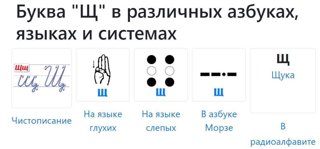 Буква Щ в разных языковых системах