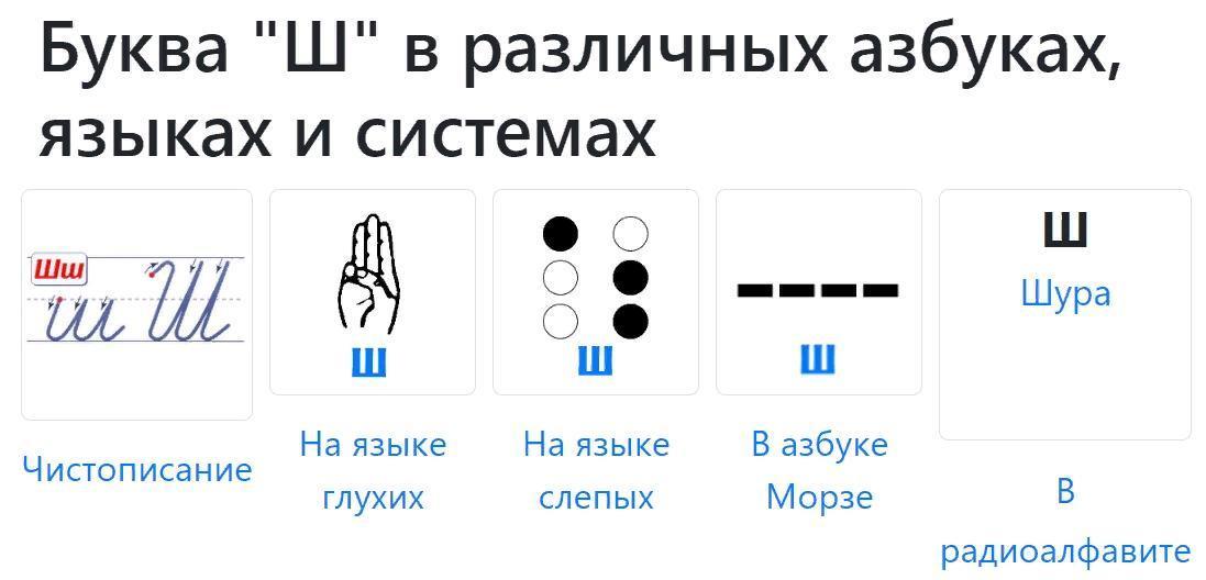 Буква Ш в разных языковых системах