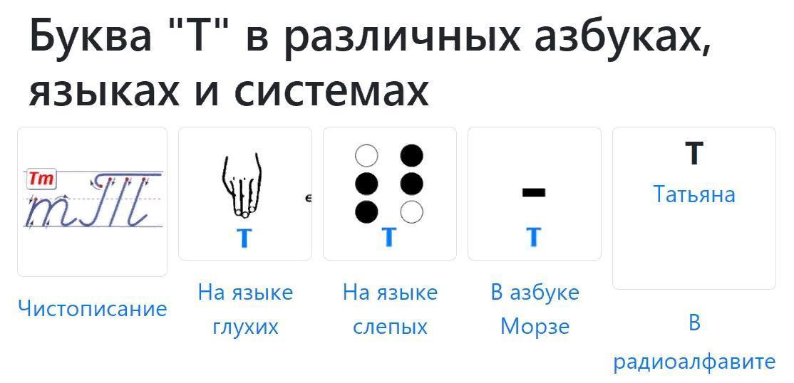 Буква Т в разных языковых системах