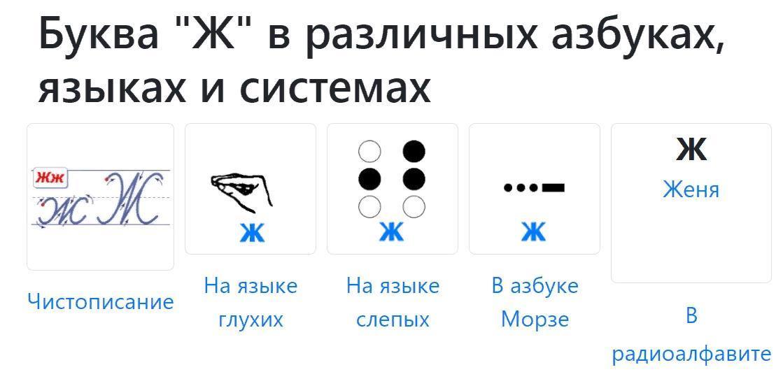 Буква Ж в разных языковых системах