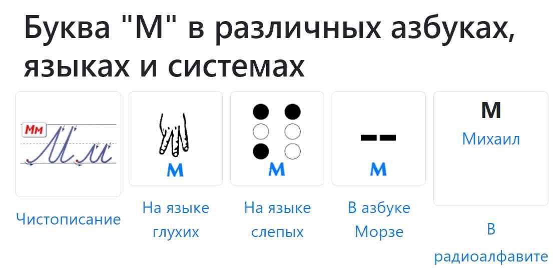 Буква М в разных языковых системах