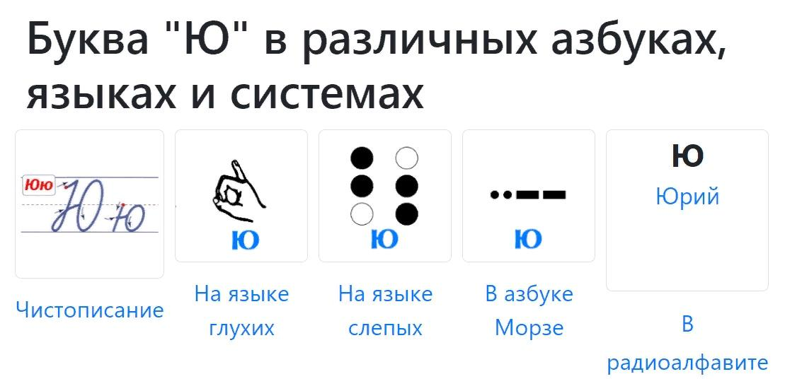 Буква Ю в разных языковых системах